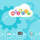 cloudcomputing visio, mobilité en bretagne pour vos entreprise