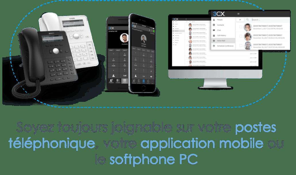Simplyphonie - Standard téléphonique IP innovant